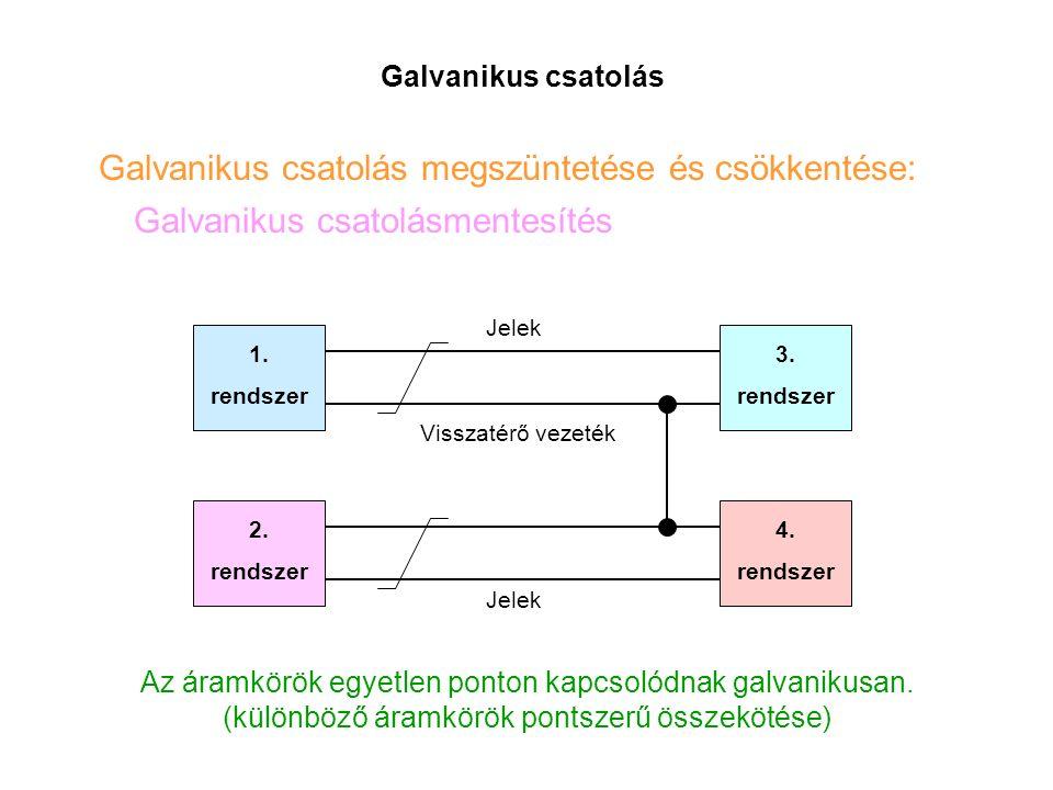 Galvanikus csatolás Galvanikus csatolás megszüntetése és csökkentése: Galvanikus csatolásmentesítés Az áramkörök egyetlen ponton kapcsolódnak galvanikusan.