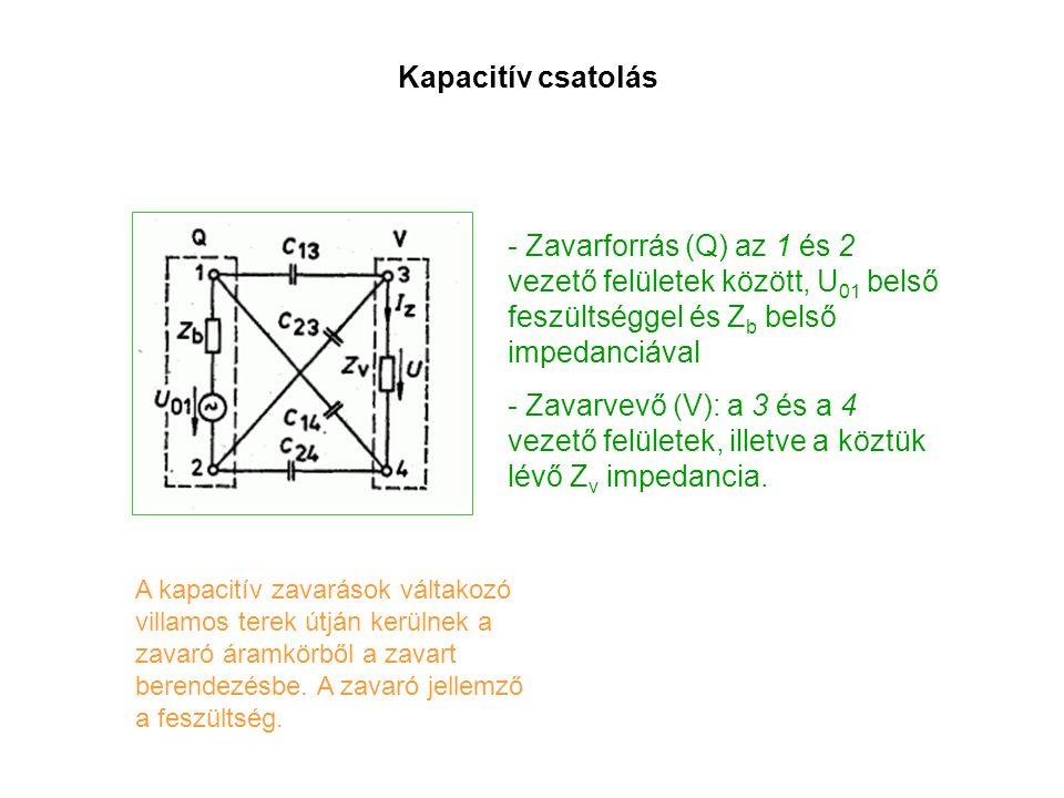 Kapacitív csatolás - Zavarforrás (Q) az 1 és 2 vezető felületek között, U 01 belső feszültséggel és Z b belső impedanciával - Zavarvevő (V): a 3 és a