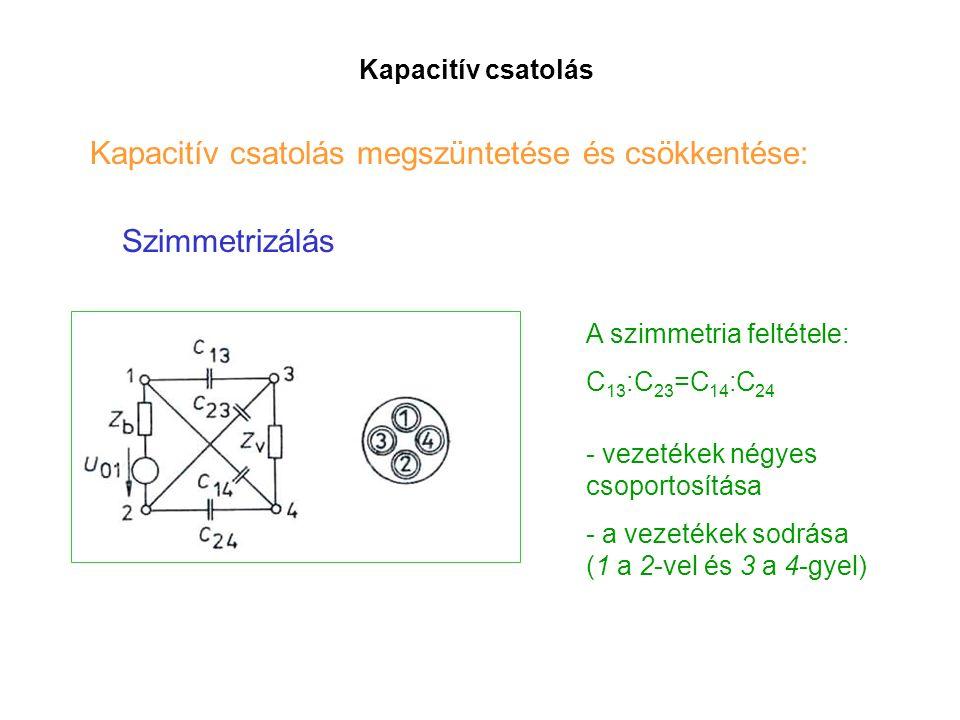 Kapacitív csatolás A szimmetria feltétele: C 13 :C 23 =C 14 :C 24 Kapacitív csatolás megszüntetése és csökkentése: Szimmetrizálás - vezetékek négyes csoportosítása - a vezetékek sodrása (1 a 2-vel és 3 a 4-gyel)