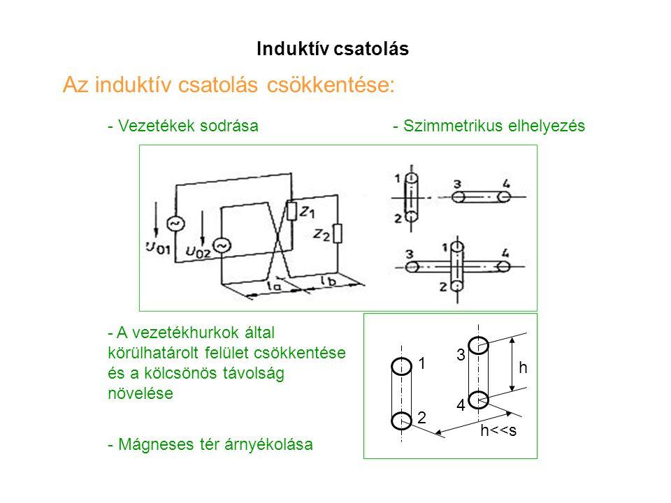 Induktív csatolás - Vezetékek sodrása Az induktív csatolás csökkentése: - Szimmetrikus elhelyezés - A vezetékhurkok által körülhatárolt felület csökke