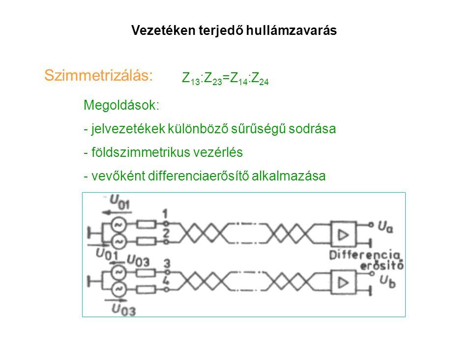 Szimmetrizálás: Vezetéken terjedő hullámzavarás Z 13 :Z 23 =Z 14 :Z 24 Megoldások: - jelvezetékek különböző sűrűségű sodrása - földszimmetrikus vezérlés - vevőként differenciaerősítő alkalmazása