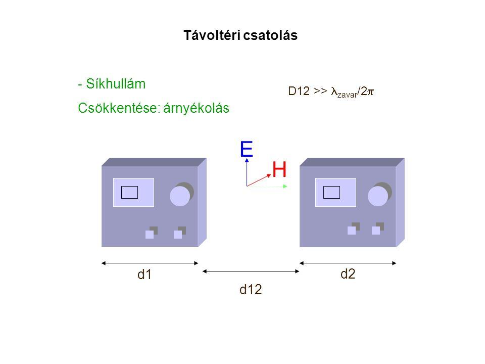 Távoltéri csatolás - Síkhullám Csökkentése: árnyékolás d1 d12 d2 D12 >> zavar /2  H E