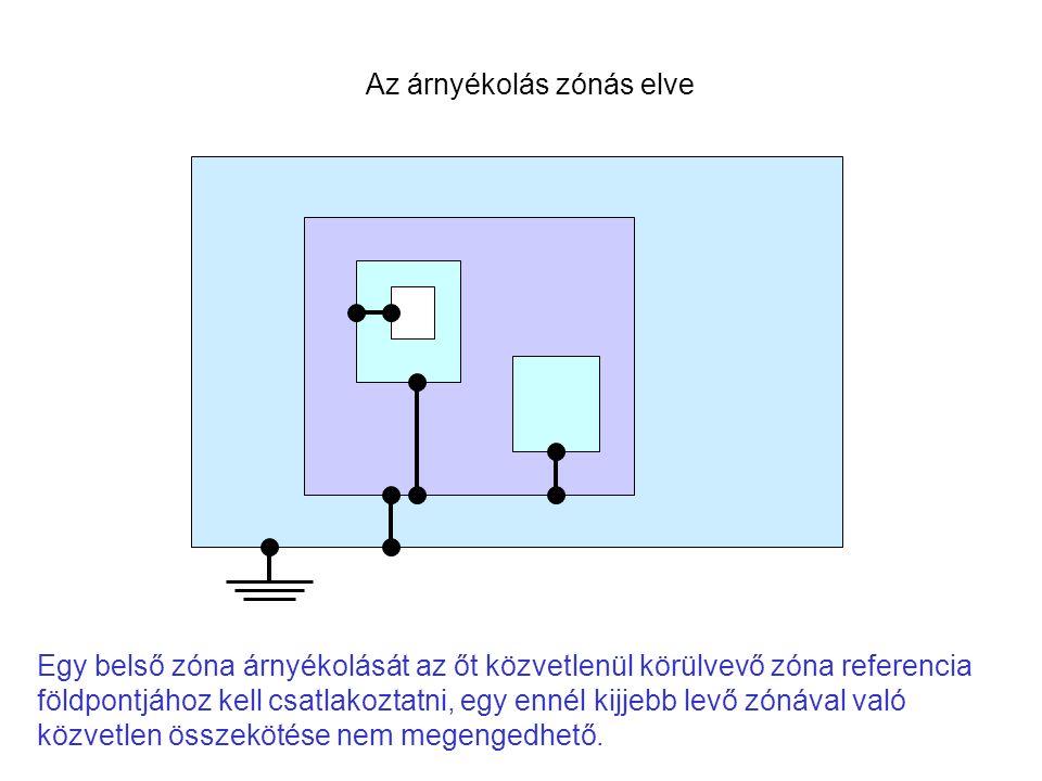 Egy belső zóna árnyékolását az őt közvetlenül körülvevő zóna referencia földpontjához kell csatlakoztatni, egy ennél kijjebb levő zónával való közvetlen összekötése nem megengedhető.