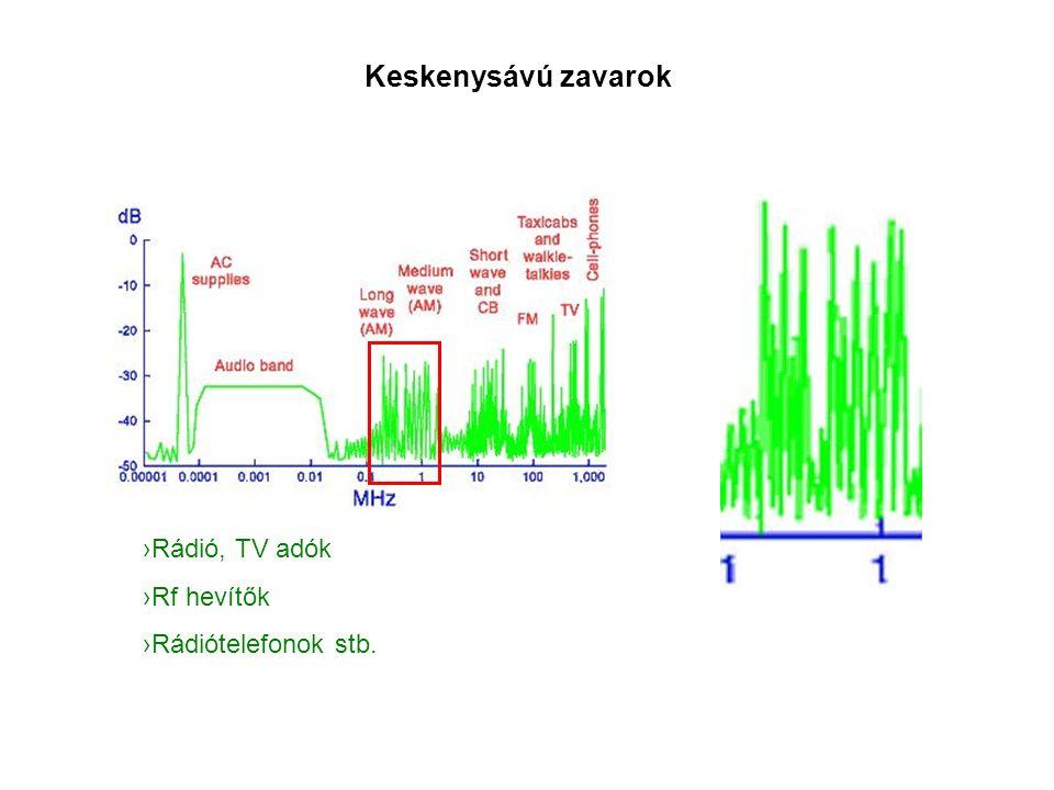 Sávzáró szűrők Aluláteresztő Felüláteresztő Bemeneti jel Kimeneti jel Átengedi a kis- frekvenciás jeleket Átengedi a nagy- frekvenciás jeleket