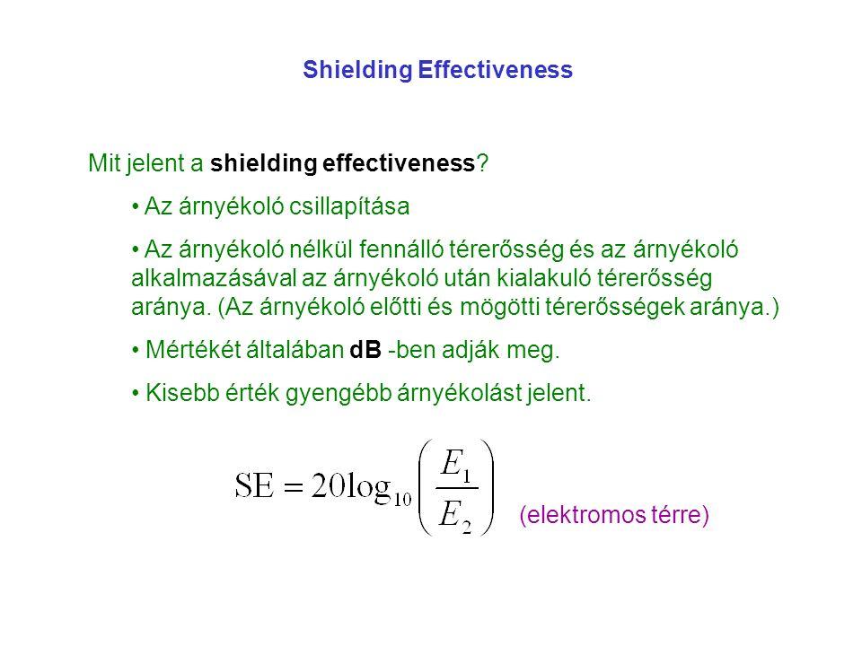 Shielding Effectiveness Mit jelent a shielding effectiveness? Az árnyékoló csillapítása Az árnyékoló nélkül fennálló térerősség és az árnyékoló alkalm