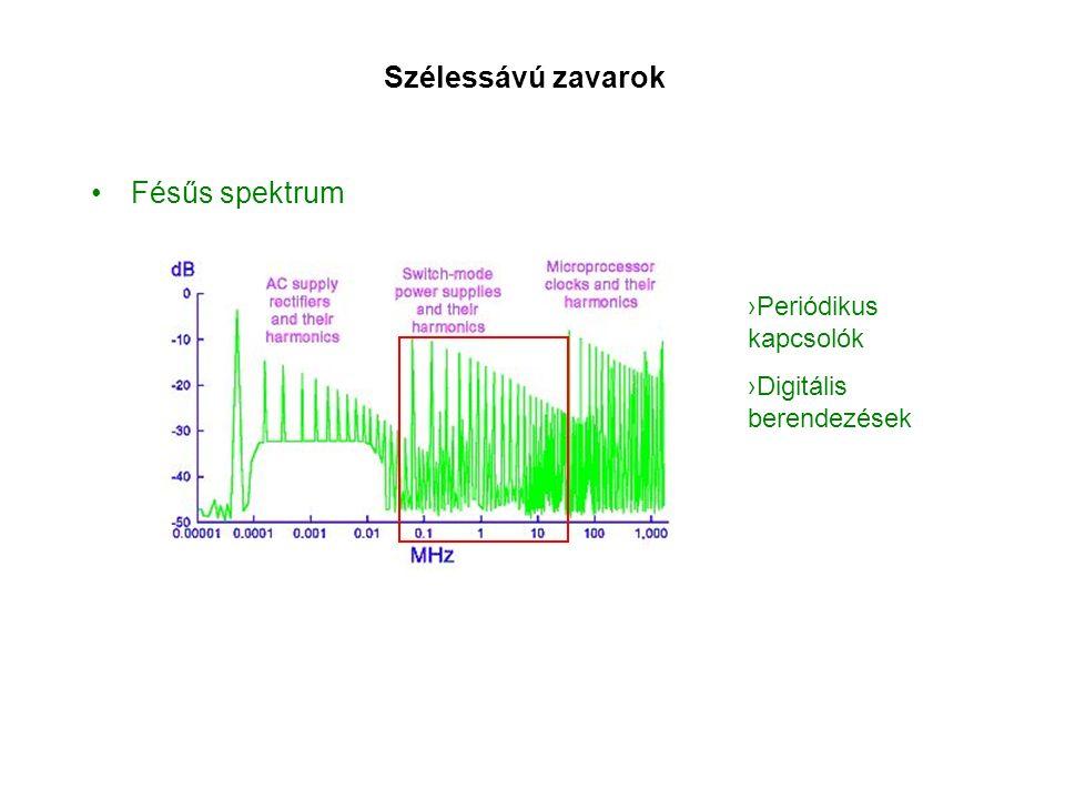 Egy egyszerű szűrőkarakterisztika fő jellemzői Frekvencia Csillapítás a [dB] 0 dB Beiktatási csillapítás Határfrekvencia -3 dB -nél (fél teljesítmény)