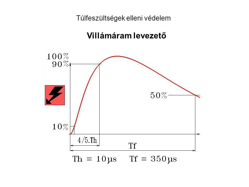 Túlfeszültségek elleni védelem Villámáram levezető