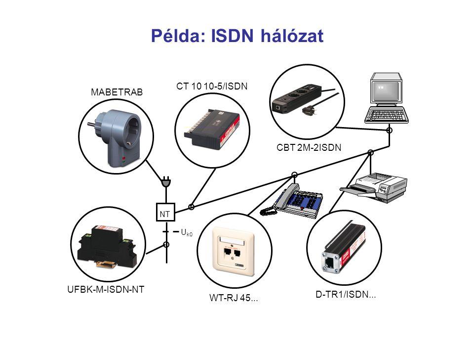 Példa: ISDN hálózat MABETRAB UFBK-M-ISDN-NT D-TR1/ISDN... WT-RJ 45... CBT 2M-2ISDN NT U k0 CT 10 10-5/ISDN