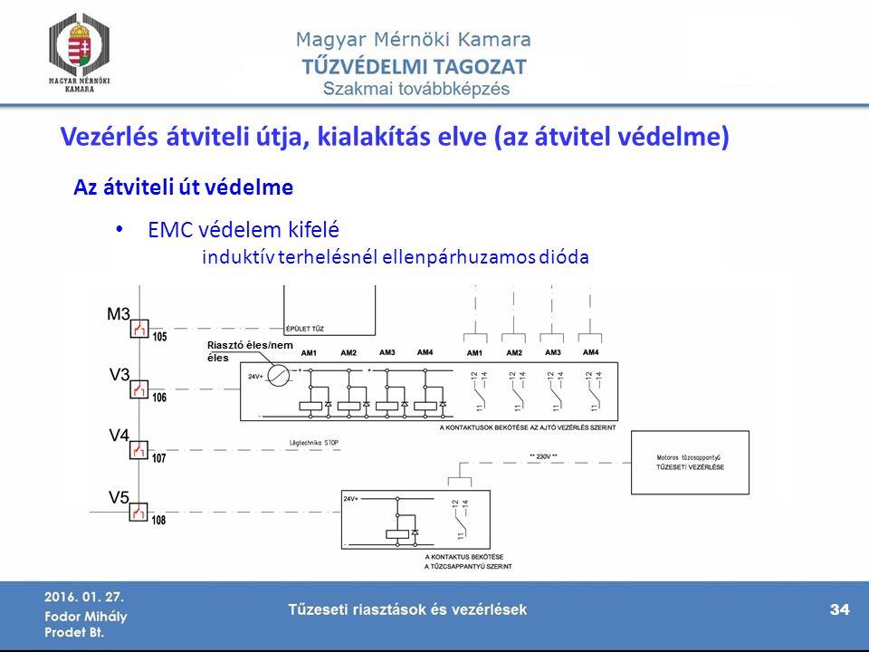 34 Vezérlés átviteli útja, kialakítás elve (az átvitel védelme) Az átviteli út védelme EMC védelem kifelé induktív terhelésnél ellenpárhuzamos dióda