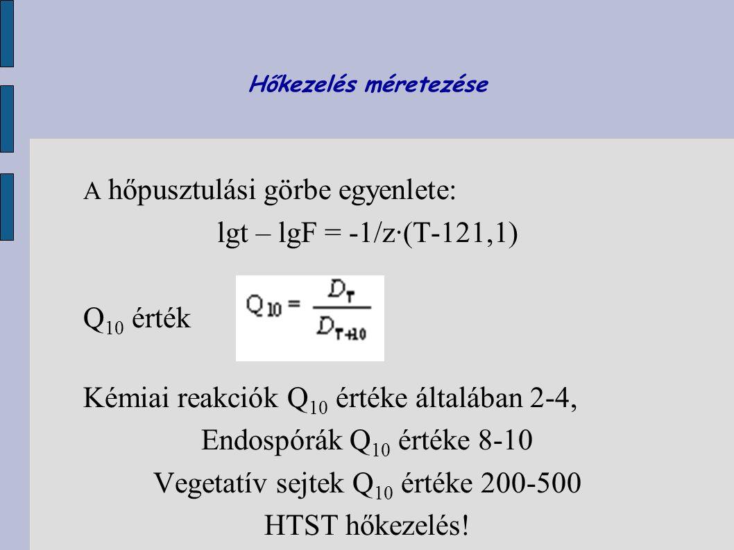 Hőkezelés méretezése A hőpusztulási görbe egyenlete: lgt – lgF = -1/z·(T-121,1) Q 10 érték Kémiai reakciók Q 10 értéke általában 2-4, Endospórák Q 10