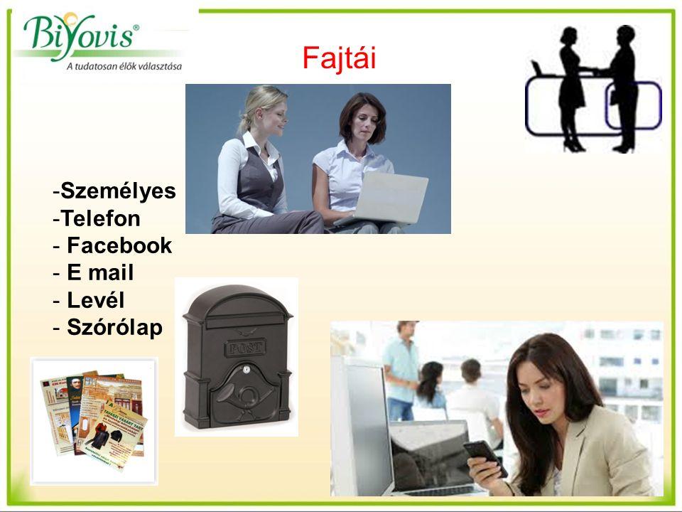 -Személyes -Telefon - Facebook - E mail - Levél - Szórólap Fajtái
