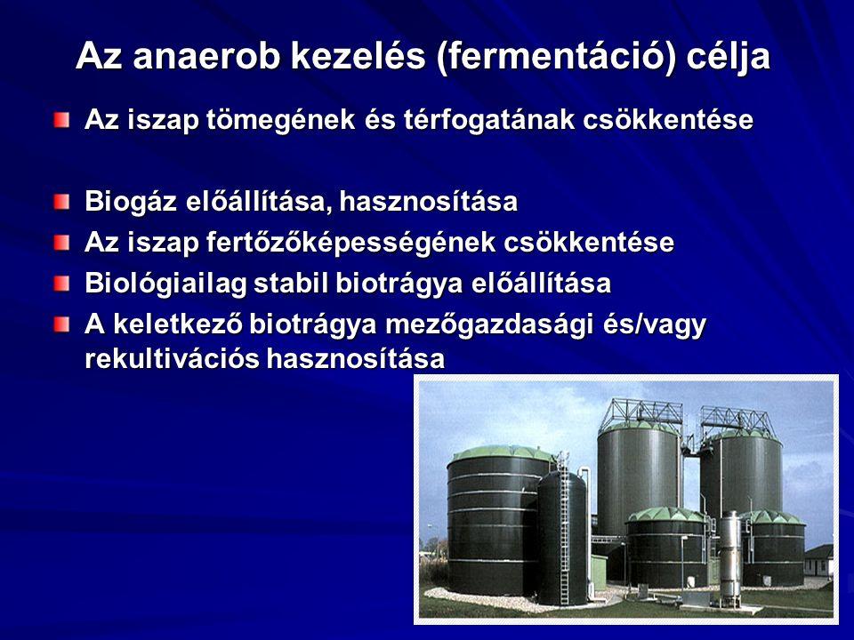 Az anaerob kezelés (fermentáció) célja Az iszap tömegének és térfogatának csökkentése Biogáz előállítása, hasznosítása Az iszap fertőzőképességének cs