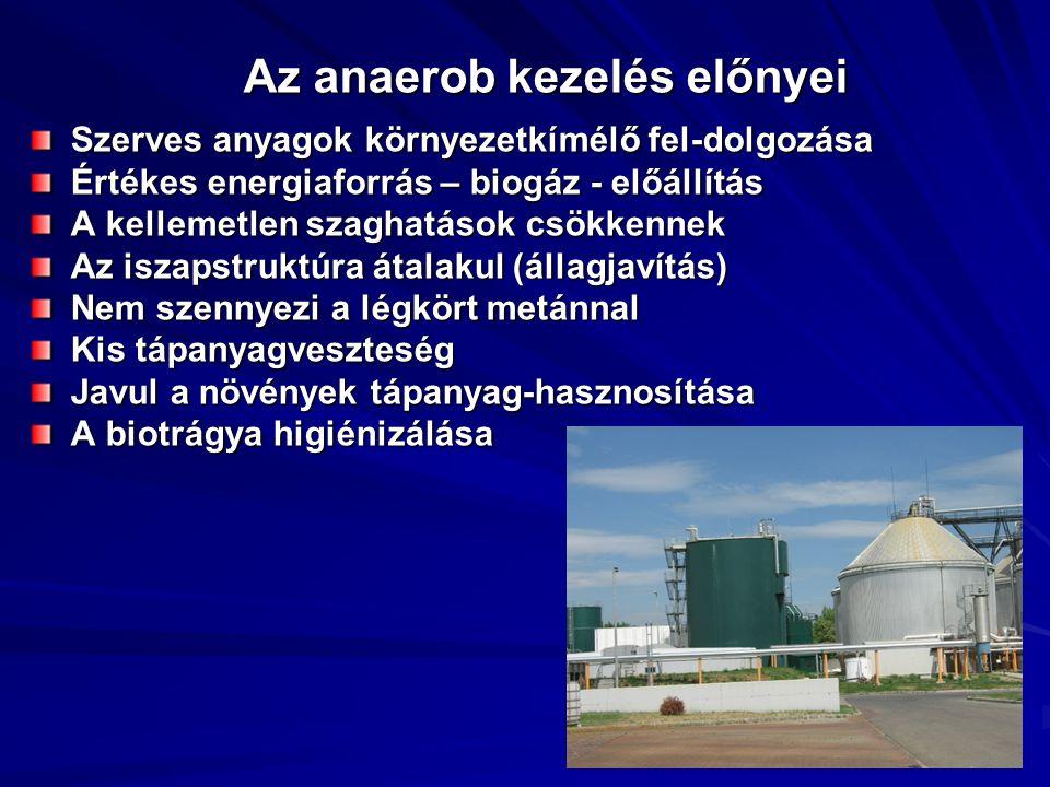 Szerves anyagok környezetkímélő fel-dolgozása Értékes energiaforrás – biogáz - előállítás A kellemetlen szaghatások csökkennek Az iszapstruktúra átala