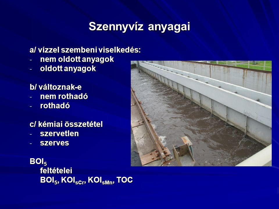 Szennyvíz anyagai a/ vízzel szembeni viselkedés: - nem oldott anyagok - oldott anyagok b/ változnak-e - nem rothadó - rothadó c/ kémiai összetétel - s