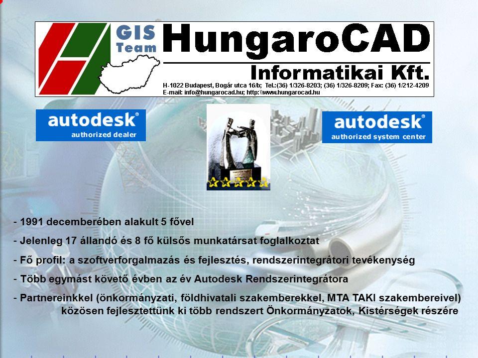 Néhány referencia… Budapest Ferihegyi Repülőtér térinformatikai és létesítménygazdálkodási rendszer MOL Rt.