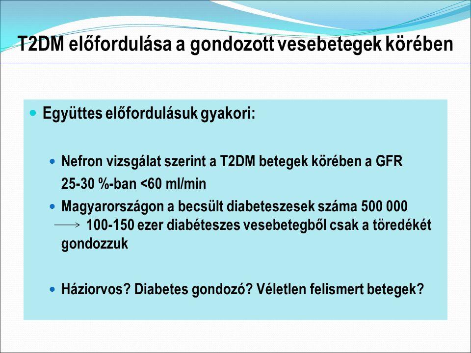 T2DM előfordulása a gondozott vesebetegek körében Együttes előfordulásuk gyakori: Nefron vizsgálat szerint a T2DM betegek körében a GFR 25-30 %-ban <60 ml/min Magyarországon a becsült diabeteszesek száma 500 000 100-150 ezer diabéteszes vesebetegből csak a töredékét gondozzuk Háziorvos.