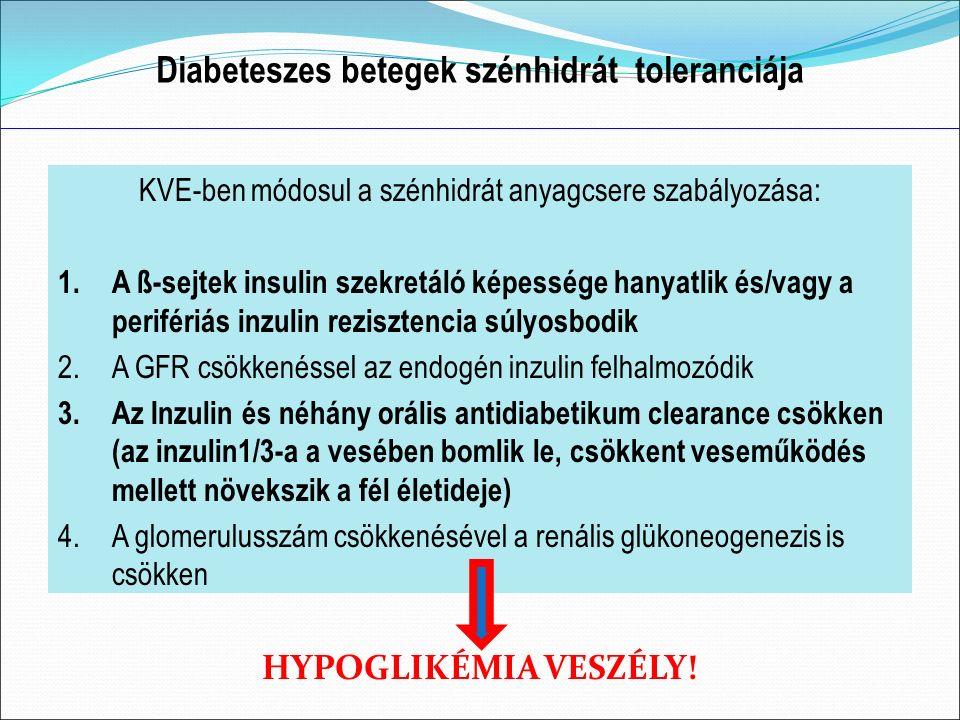 Diabeteszes betegek szénhidrát toleranciája KVE-ben módosul a szénhidrát anyagcsere szabályozása: 1.A ß-sejtek insulin szekretáló képessége hanyatlik és/vagy a perifériás inzulin rezisztencia súlyosbodik 2.A GFR csökkenéssel az endogén inzulin felhalmozódik 3.Az Inzulin és néhány orális antidiabetikum clearance csökken (az inzulin1/3-a a vesében bomlik le, csökkent veseműködés mellett növekszik a fél életideje) 4.A glomerulusszám csökkenésével a renális glükoneogenezis is csökken HYPOGLIKÉMIA VESZÉLY!