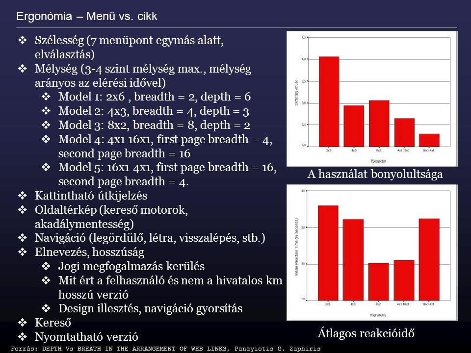 Ergonómia – Menü vs. cikk  Szélesség (7 menüpont egymás alatt, elválasztás)  Mélység (3-4 szint mélység max., mélység arányos az elérési idővel)  M