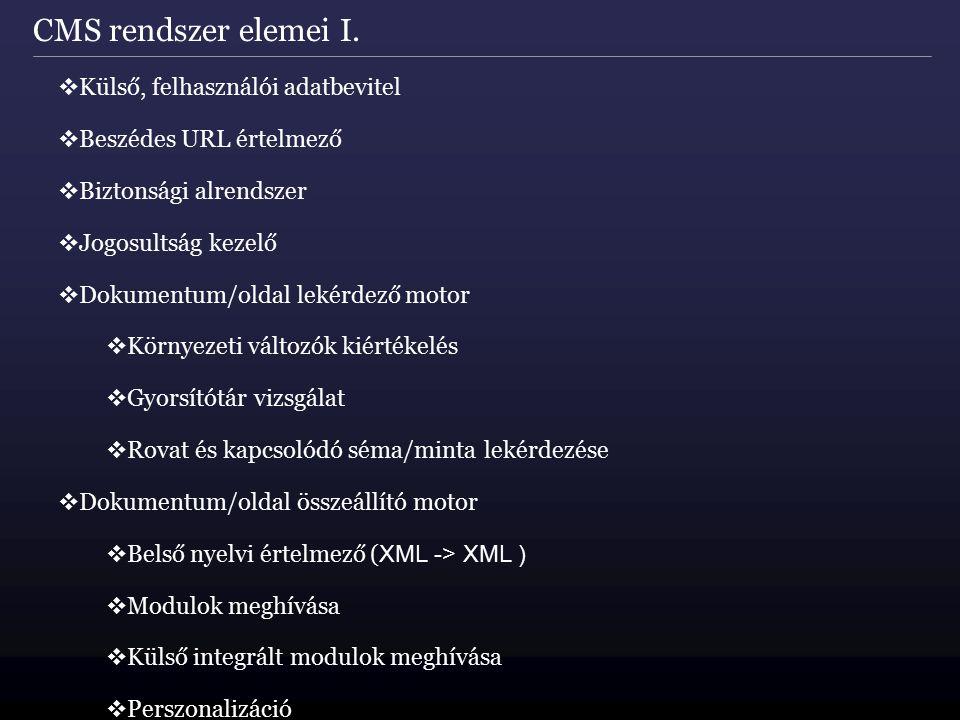 CMS rendszer elemei I.  Külső, felhasználói adatbevitel  Beszédes URL értelmező  Biztonsági alrendszer  Jogosultság kezelő  Dokumentum/oldal leké