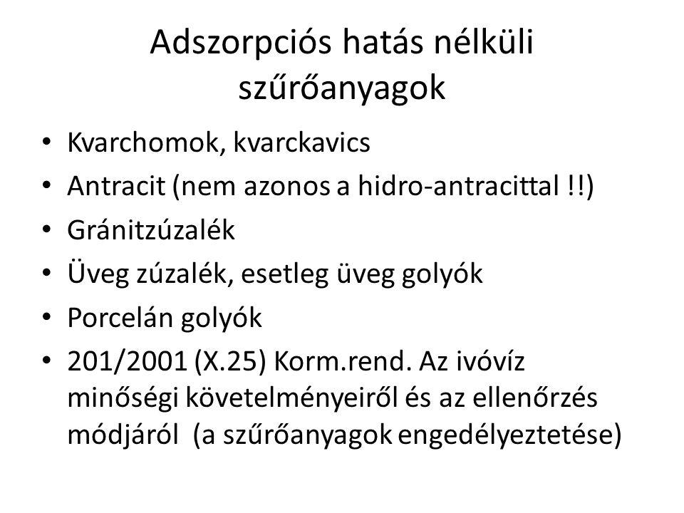 Adszorpciós hatás nélküli szűrőanyagok Kvarchomok, kvarckavics Antracit (nem azonos a hidro-antracittal !!) Gránitzúzalék Üveg zúzalék, esetleg üveg golyók Porcelán golyók 201/2001 (X.25) Korm.rend.