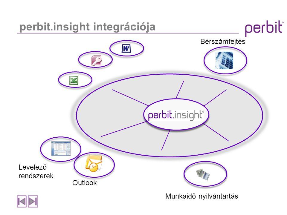perbit.insight integrációja Munkaidő nyilvántartás Bérszámfejtés Outlook Levelező rendszerek