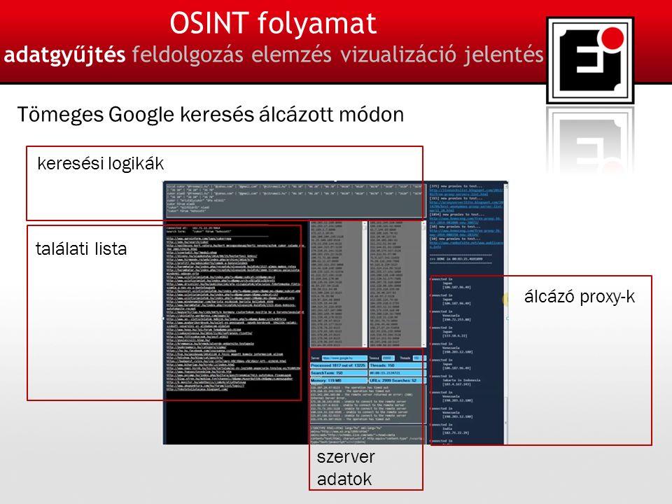 13 OSINT folyamat adatgyűjtés feldolgozás elemzés vizualizáció jelentés Tömeges Google keresés álcázott módon találati lista álcázó proxy-k keresési logikák szerver adatok