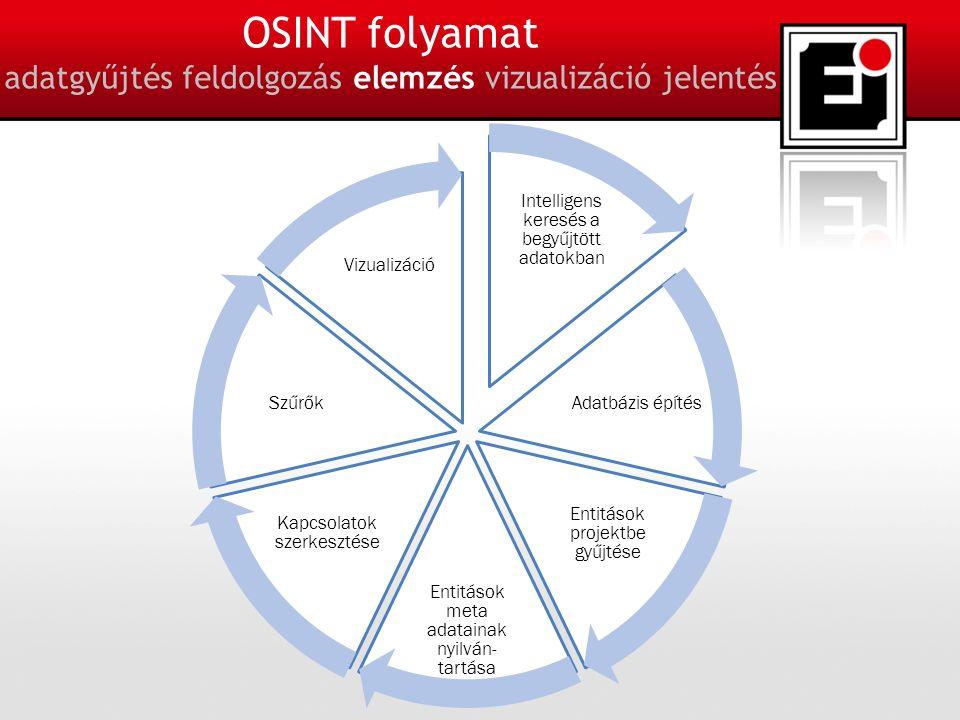 16 OSINT folyamat adatgyűjtés feldolgozás elemzés vizualizáció jelentés Intelligens keresés a begyűjtött adatokban Adatbázis építés Entitások projektbe gyűjtése Entitások meta adatainak nyilván- tartása Kapcsolatok szerkesztése Szűrők Vizualizáció