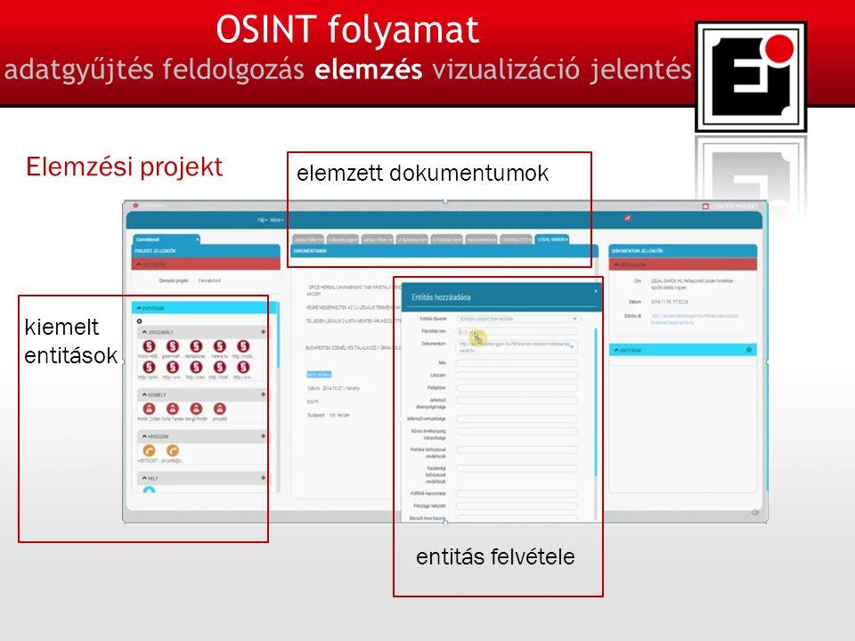17 OSINT folyamat adatgyűjtés feldolgozás elemzés vizualizáció jelentés Elemzési projekt kiemelt entitások elemzett dokumentumok entitás felvétele