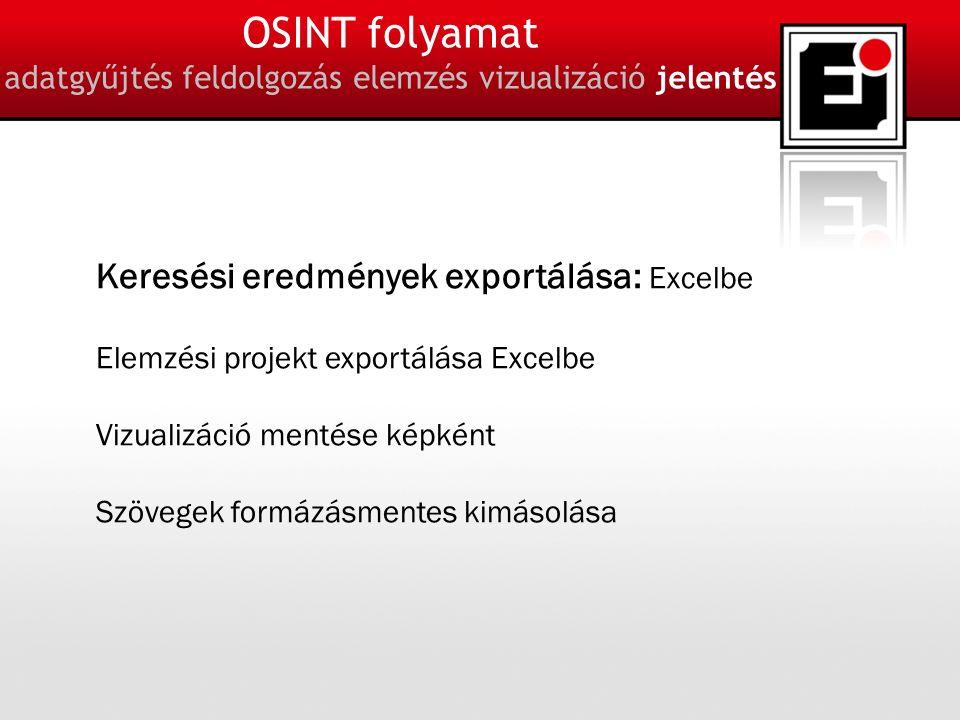 20 OSINT folyamat adatgyűjtés feldolgozás elemzés vizualizáció jelentés Keresési eredmények exportálása: Excelbe Elemzési projekt exportálása Excelbe Vizualizáció mentése képként Szövegek formázásmentes kimásolása