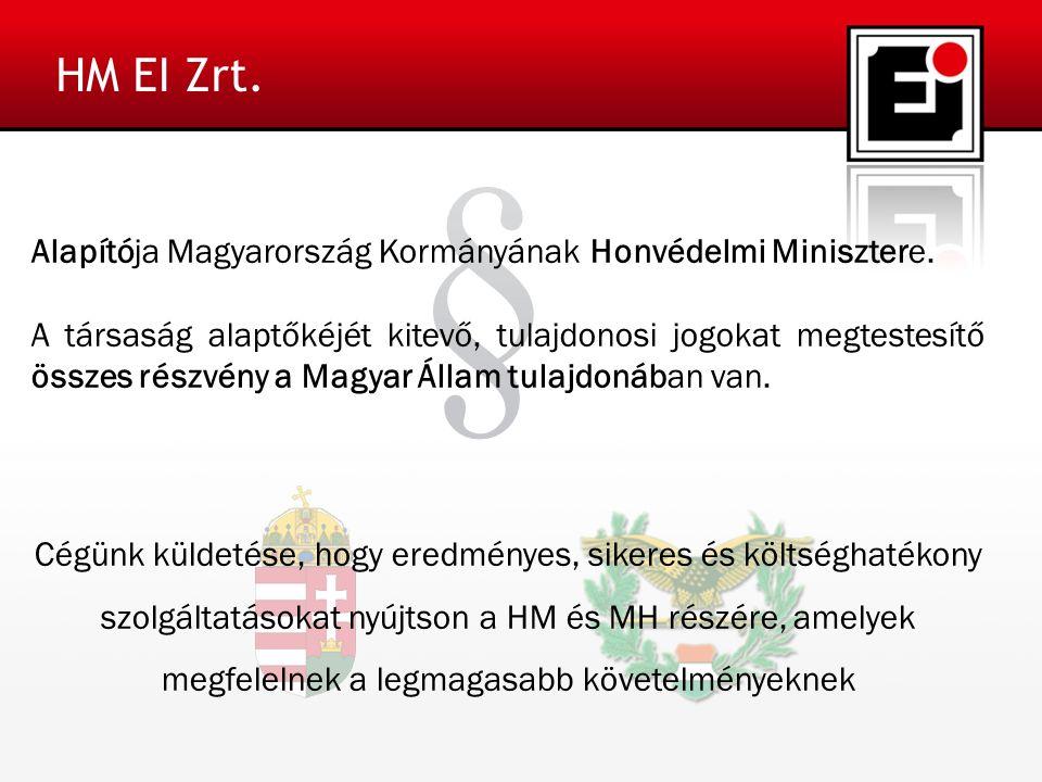 3 3 Alapítója Magyarország Kormányának Honvédelmi Minisztere.