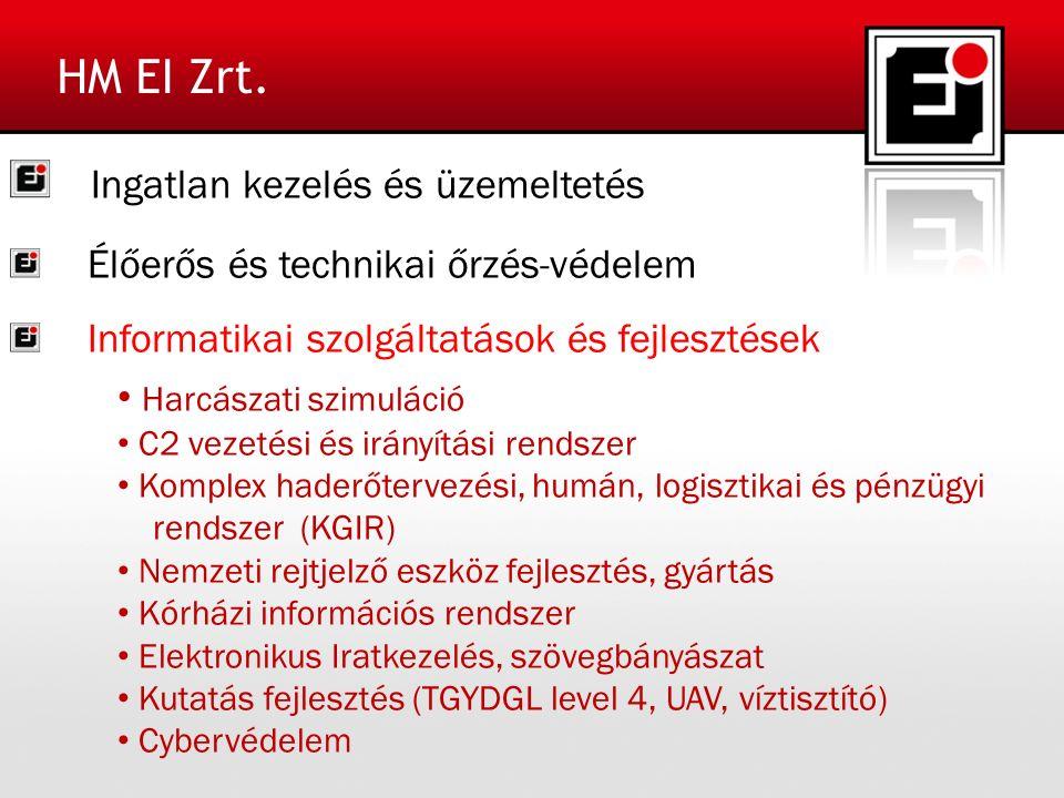 4 4 Ingatlan kezelés és üzemeltetés Élőerős és technikai őrzés-védelem Informatikai szolgáltatások és fejlesztések Harcászati szimuláció C2 vezetési és irányítási rendszer Komplex haderőtervezési, humán, logisztikai és pénzügyi rendszer (KGIR) Nemzeti rejtjelző eszköz fejlesztés, gyártás Kórházi információs rendszer Elektronikus Iratkezelés, szövegbányászat Kutatás fejlesztés (TGYDGL level 4, UAV, víztisztító) Cybervédelem HM EI Zrt.