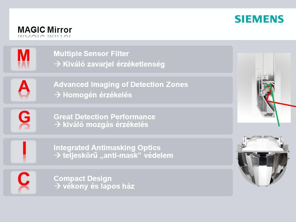 """Multiple Sensor Filter  Kiváló zavarjel érzéketlenség Advanced Imaging of Detection Zones  Homogén érzékelés Great Detection Performance  kiváló mozgás érzékelés Integrated Antimasking Optics  teljeskörű """"anti-mask védelem Compact Design  vékony és lapos ház"""