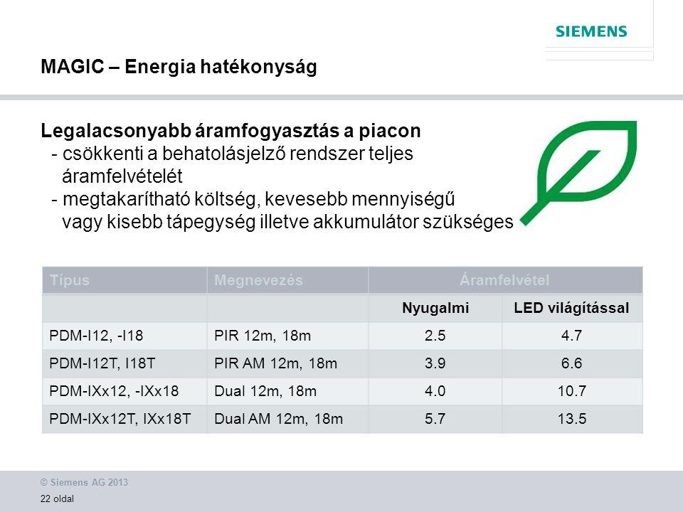 © Siemens AG 2013 22 oldal Legalacsonyabb áramfogyasztás a piacon - csökkenti a behatolásjelző rendszer teljes áramfelvételét - megtakarítható költség, kevesebb mennyiségű vagy kisebb tápegység illetve akkumulátor szükséges MAGIC – Energia hatékonyság TípusMegnevezésÁramfelvétel NyugalmiLED világítással PDM-I12, -I18PIR 12m, 18m2.54.7 PDM-I12T, I18TPIR AM 12m, 18m3.96.6 PDM-IXx12, -IXx18Dual 12m, 18m4.010.7 PDM-IXx12T, IXx18TDual AM 12m, 18m5.713.5