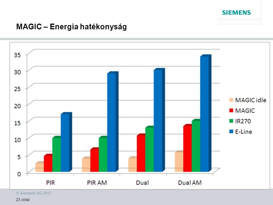 © Siemens AG 2013 23 oldal MAGIC – Energia hatékonyság