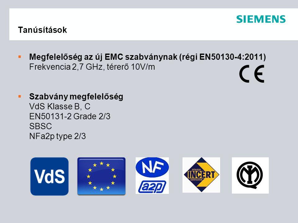  Megfelelőség az új EMC szabványnak (régi EN50130-4:2011) Frekvencia 2,7 GHz, térerő 10V/m  Szabvány megfelelőség VdS Klasse B, C EN50131-2 Grade 2/3 SBSC NFa2p type 2/3
