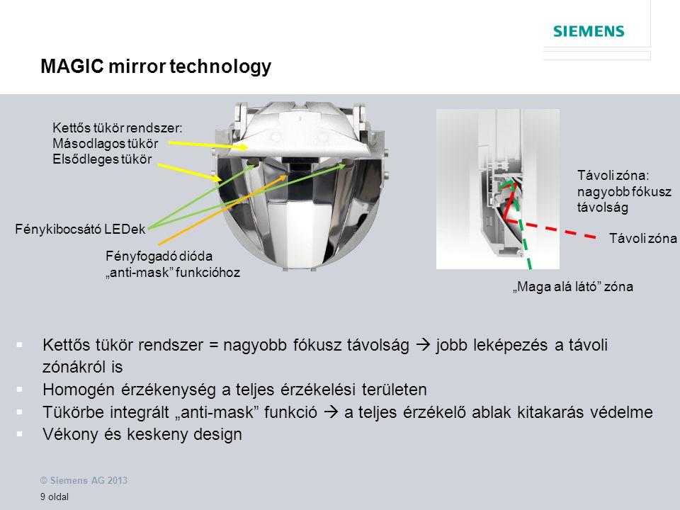 © Siemens AG 2013 10 oldal  MAGIC mirror Többszörös fehér-fény szűrők az érzékelő elem előtt  Legjobb fehér-fény immunitás és a legmegbízhatóbb téves riasztás elleni immunitás  Azonos kivitel  Összes érzékelő ugyanúgy néz ki (EN grade 2/3) Black Triplex mirror MAGIC mirror  Fekete bevonat a tükrön, amely kiváló fehér-fény immunitást eredményez MAGIC mirror technology