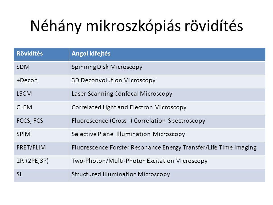 Néhány mikroszkópiás rövidítés RövidítésAngol kifejtés SDMSpinning Disk Microscopy +Decon3D Deconvolution Microscopy LSCMLaser Scanning Confocal Micro