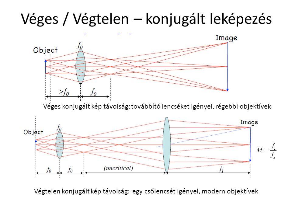 Véges / Végtelen – konjugált leképezés Véges konjugált kép távolság: továbbító lencséket igényel, régebbi objektívek Végtelen konjugált kép távolság: