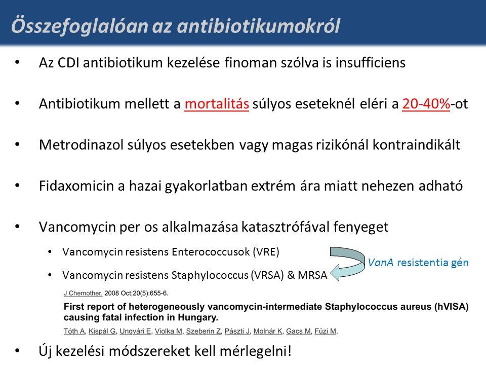 Összefoglalóan az antibiotikumokról Az CDI antibiotikum kezelése finoman szólva is insufficiens Antibiotikum mellett a mortalitás súlyos eseteknél eléri a 20-40%-ot Metrodinazol súlyos esetekben vagy magas rizikónál kontraindikált Fidaxomicin a hazai gyakorlatban extrém ára miatt nehezen adható Vancomycin per os alkalmazása katasztrófával fenyeget Vancomycin resistens Enterococcusok (VRE) Vancomycin resistens Staphylococcus (VRSA) & MRSA Új kezelési módszereket kell mérlegelni.