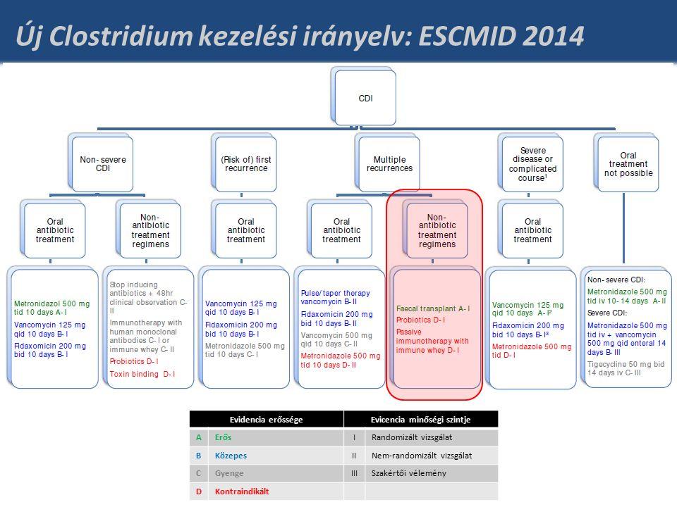 Új Clostridium kezelési irányelv: ESCMID 2014 Evidencia erősségeEvicencia minőségi szintje AErősIRandomizált vizsgálat BKözepesIINem-randomizált vizsgálat CGyengeIIISzakértői vélemény DKontraindikált