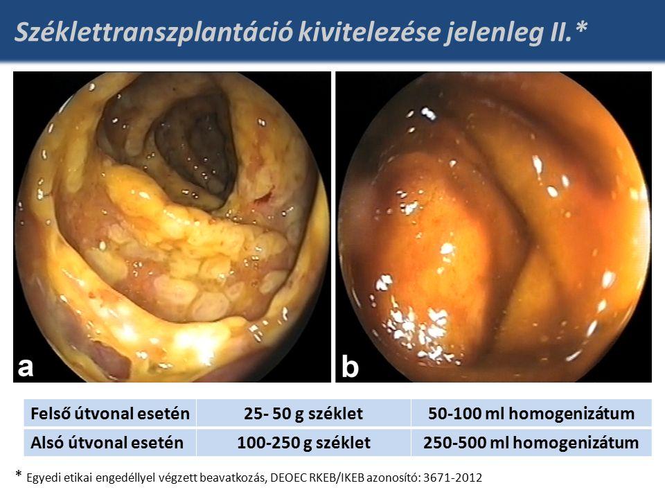 Széklettranszplantáció kivitelezése jelenleg II.* * Egyedi etikai engedéllyel végzett beavatkozás, DEOEC RKEB/IKEB azonosító: 3671-2012 Felső útvonal esetén25- 50 g széklet50-100 ml homogenizátum Alsó útvonal esetén100-250 g széklet250-500 ml homogenizátum