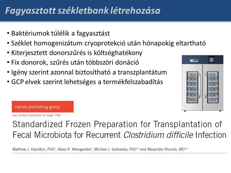 Fagyasztott székletbank létrehozása Baktériumok túlélik a fagyasztást Széklet homogenizátum cryoprotekció után hónapokig eltartható Kiterjesztett donorszűrés is költséghatékony Fix donorok, szűrés után többszöri donáció Igény szerint azonnal biztosítható a transzplantátum GCP elvek szerint lehetséges a termékfelszabadítás