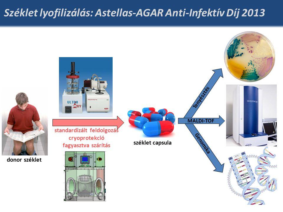 Széklet lyofilizálás: Astellas-AGAR Anti-Infektív Díj 2013 standardizált feldolgozás cryoprotekció fagyasztva szárítás donor széklet széklet capsula Tenyésztés MALDI-TOF Genomika