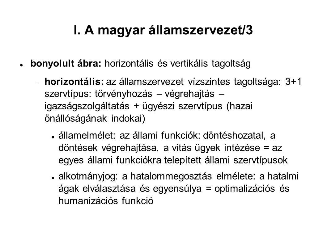 I. A magyar államszervezet/3 bonyolult ábra: horizontális és vertikális tagoltság  horizontális: az államszervezet vízszintes tagoltsága: 3+1 szervtí