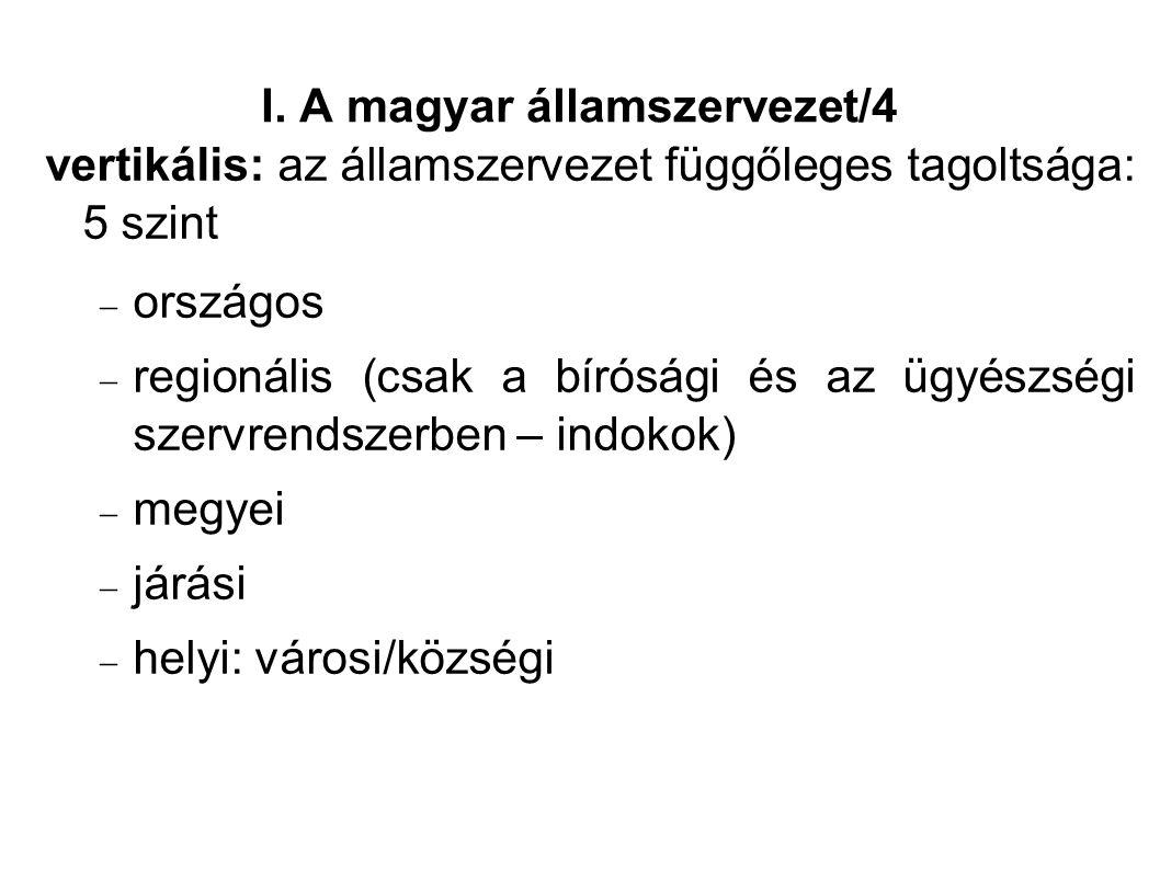 I. A magyar államszervezet/4 vertikális: az államszervezet függőleges tagoltsága: 5 szint  országos  regionális (csak a bírósági és az ügyészségi sz