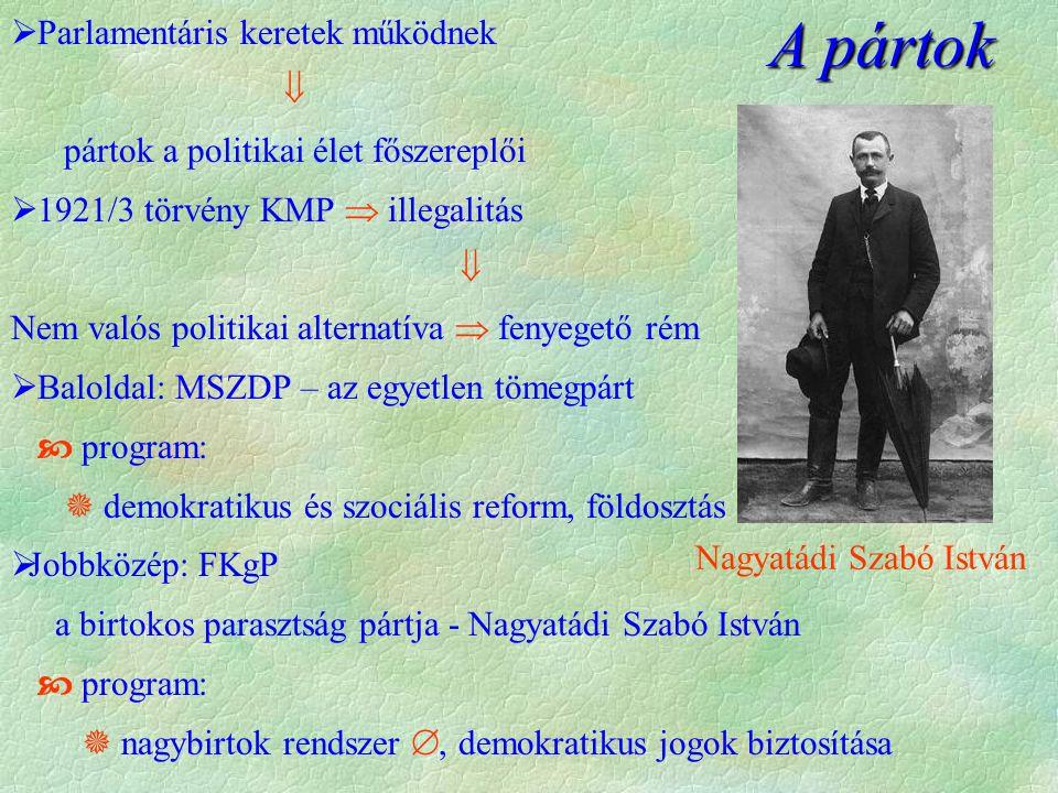 A pártok  Parlamentáris keretek működnek  pártok a politikai élet főszereplői  1921/3 törvény KMP  illegalitás  Nem valós politikai alternatíva 