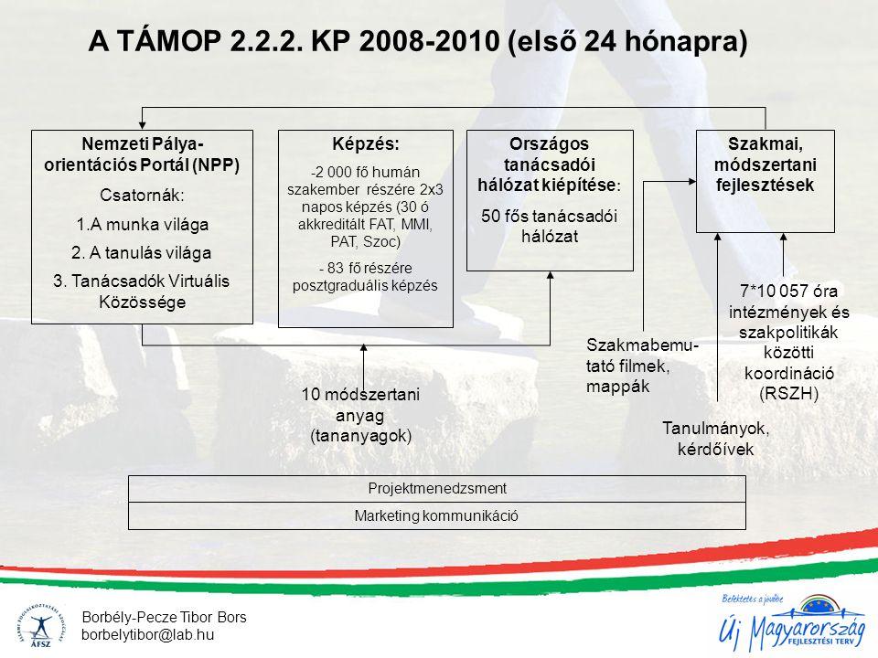 A TÁMOP 2.2.2.