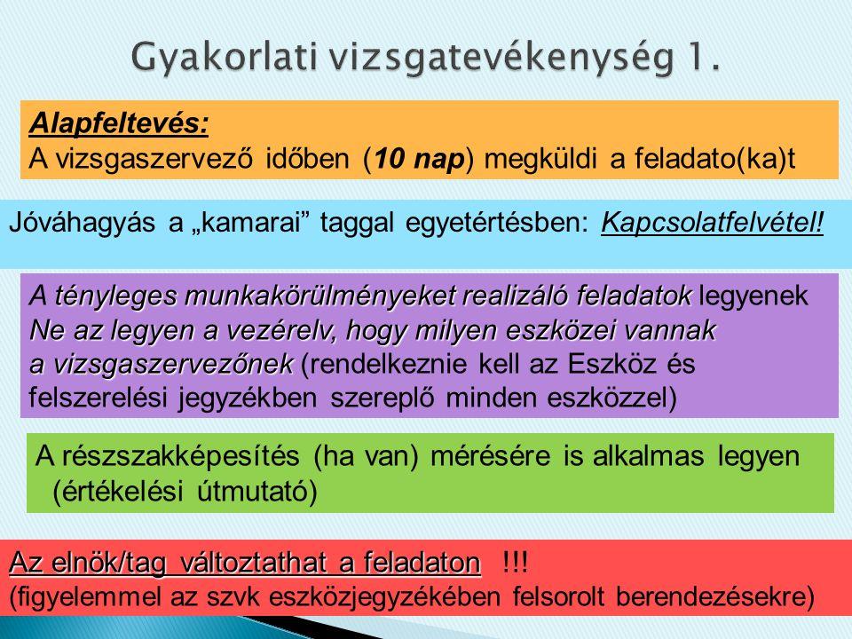 """Alapfeltevés: A vizsgaszervező időben (10 nap) megküldi a feladato(ka)t A részszakképesítés (ha van) mérésére is alkalmas legyen (értékelési útmutató) tényleges munkakörülményeket realizáló feladatok A tényleges munkakörülményeket realizáló feladatok legyenek Ne az legyen a vezérelv, hogy milyen eszközei vannak a vizsgaszervezőnek a vizsgaszervezőnek (rendelkeznie kell az Eszköz és felszerelési jegyzékben szereplő minden eszközzel) Jóváhagyás a """"kamarai taggal egyetértésben: Kapcsolatfelvétel."""