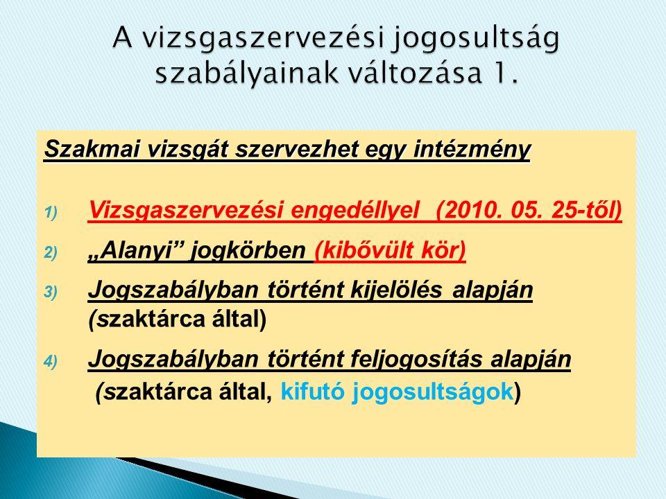 Szakmai vizsgát szervezhet egy intézmény 1) Vizsgaszervezési engedéllyel (2010.