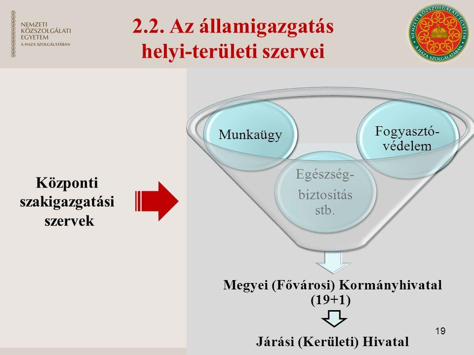 Megyei (Fővárosi) Kormányhivatal (19+1) Járási (Kerületi) Hivatal Egészség- biztosítás stb.